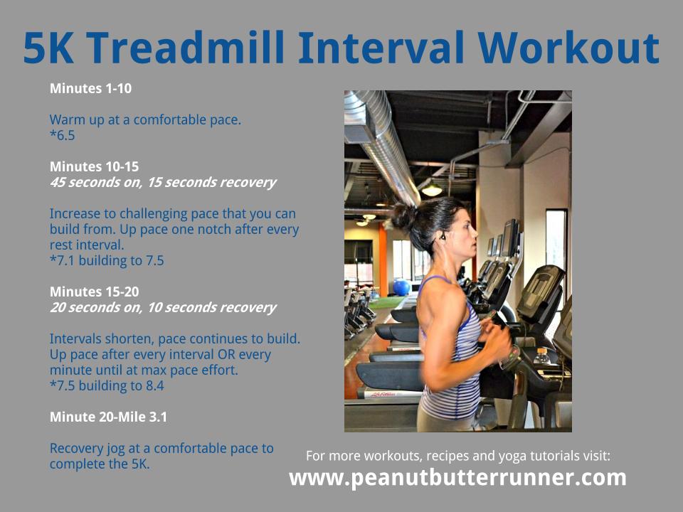 A Fat Burning No Running Treadmill Workout From Anna Kaiser Shape Magazine