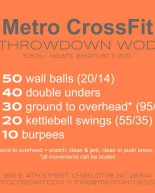 Metro CrossFit Throwdown…One Successful Year