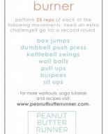 Pre-Turkey & Pie Burner Workout + Weekly Workout Recap