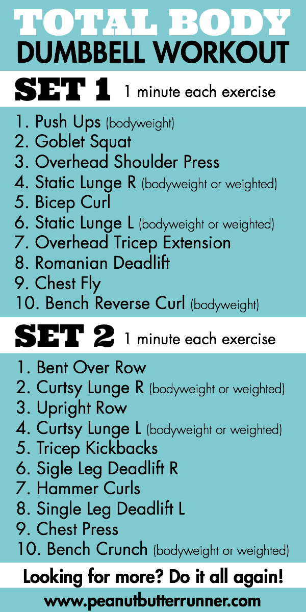 Total Body Dumbbell Strength Workout